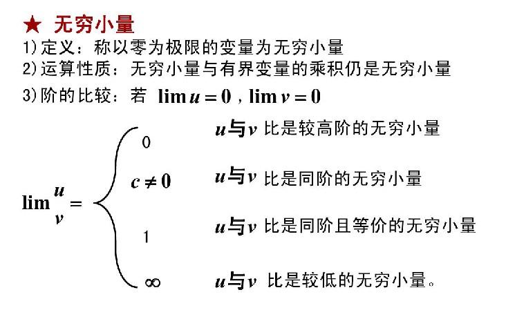 2020年江苏成人高考专升本高数(二)必备知识:无穷小量
